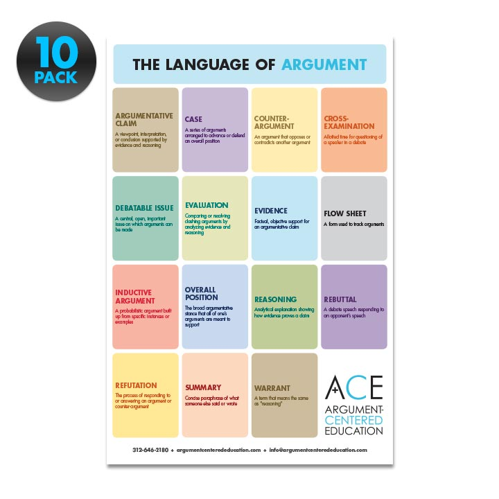10-Pack 'The Language of Argument' Posters
