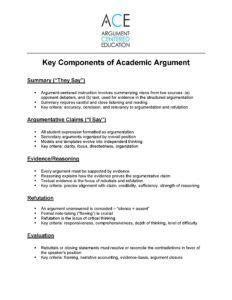 Click here to download the Key Components of Academic Argument.
